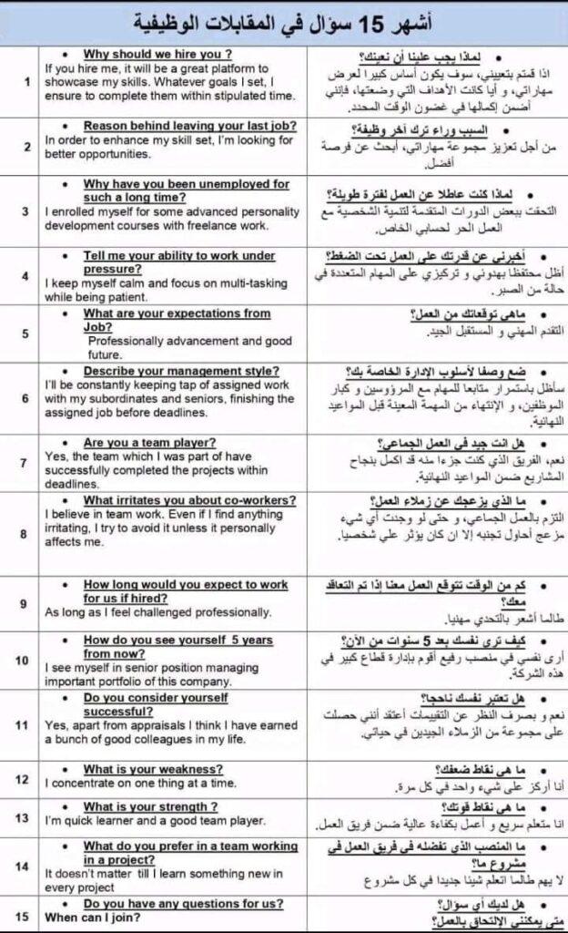 أشهر 15 سؤال في المقابلات الشفوية للحصول على وظيفة Entretien d'embauche: Laréponseparfaite aux 15 questionspiège